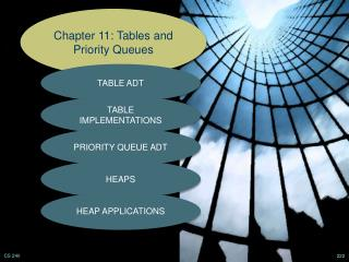Chapter 11: Tables and Priority Queues