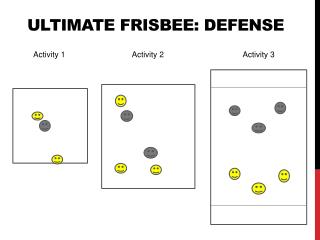 Ultimate Frisbee: Defense