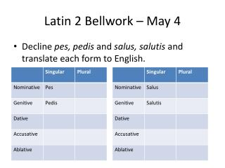 Latin 2  Bellwork  – May 4