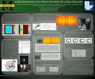 K-Shell Spectroscopy of Au Plasma Generated with a Short Pulse Laser
