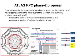 ATLAS RPC phase-2  proposal
