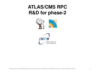 ATLAS/CMS RPC R&D for phase-2