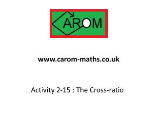 Activity 2-15  : The Cross-ratio