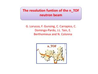 The resolution  funtion  of the  n_TOF  neutron beam