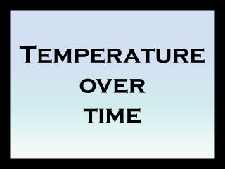 Temperature over  time