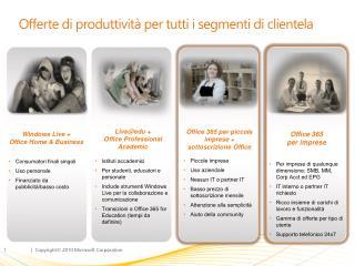 Offerte di produttività per tutti i segmenti di clientela