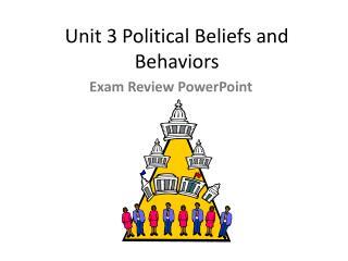 Unit 3 Political Beliefs and Behaviors