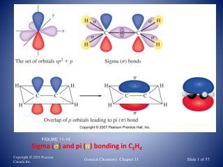 Sigma ( s ) and pi ( π ) bonding in C 2 H 4
