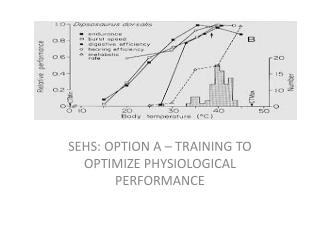 SEHS: OPTION A – TRAINING TO OPTIMIZE PHYSIOLOGICAL PERFORMANCE