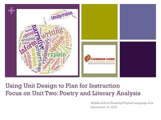 Using Unit Design to Plan for Instruction Focus on Unit Two: Poetry and Literary Analysis