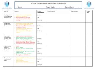 GCSE PE Theory (Edexcel) - Revision and Target Setting