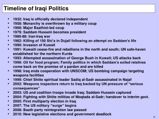 Timeline of Iraqi Politics