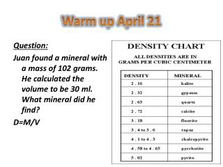 Warm up April 21