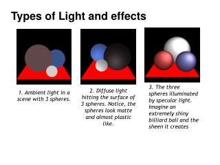 1. Ambient light in a scene with 3 spheres.