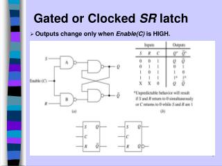 Gated or Clocked  SR  latch