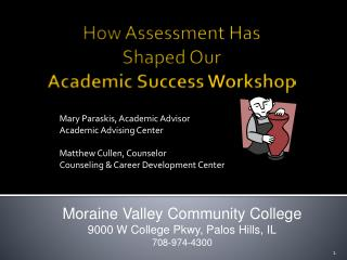 How Assessment Has  Shaped Our  Academic Success Workshop