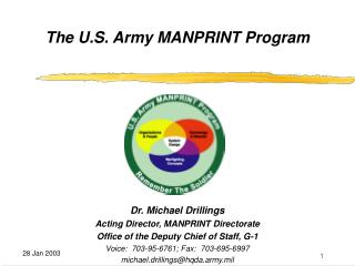 The U.S. Army MANPRINT Program