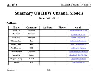 Summary On HEW Channel Models