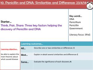 10. Penicillin and DNA: Similarities and  Differences 23/4/14