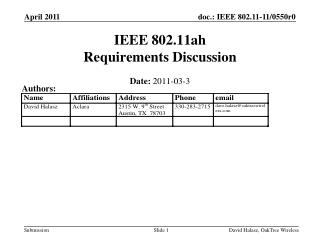 IEEE 802.11ah Requirements Discussion