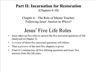 Part II: Incarnation for Restoration Chapters 6-10  Chapter 6 The Role of Master Teacher:  Following Jesus  Answer to Wh
