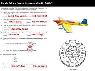 Standard Grade Graphic Communication KI    2003 Q1