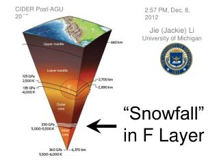 """""""Snowfall"""" in F Layer"""
