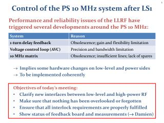 Control of the PS 10 MHz system after LS1