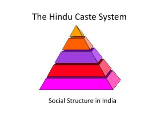 The Hindu Caste Syste m