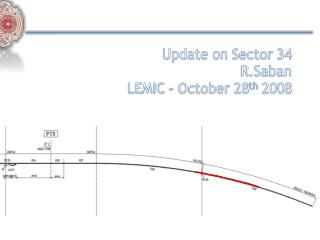 Update on Sector 34 R.Saban LEMIC - October 28 th 2008