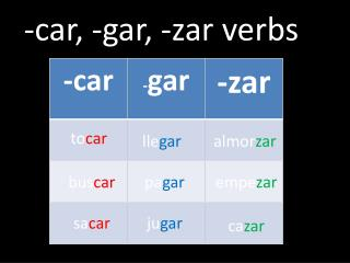 -car, -gar, - zar  verbs