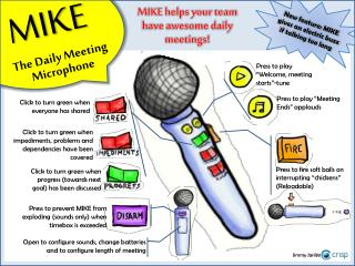 The Daily Meeting Microphone