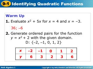 Warm Up 1.  Evaluate  x 2  + 5 x  for  x  = 4 and  x  = –3.