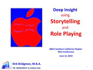 Deep Insight using Storytelling  and  Role Playing
