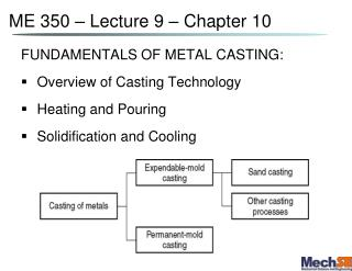 ME 350 – Lecture  9  – Chapter 10