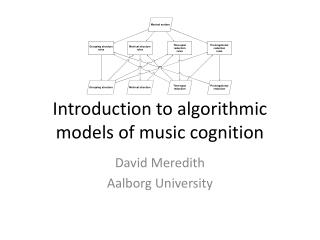 Introduction to algorithmic models of music cognition