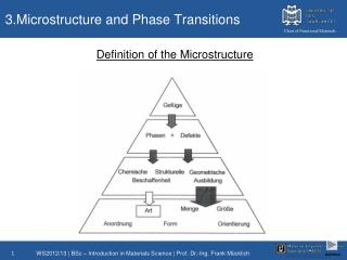 3.Microstructure and Phase Transitions