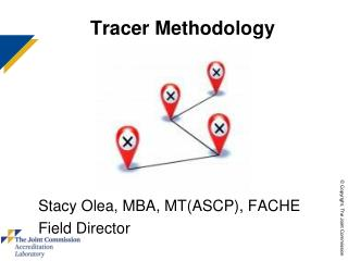 Tracer Methodology
