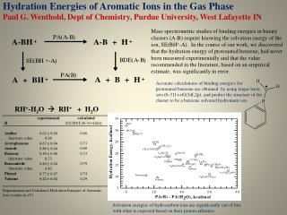 Experimental and Calculated Hydration Energies of Aromatic Ions (values in eV )