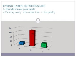5. Please indicate how often  do  you eat  in  the following meals ?
