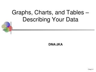 Graphs, Charts, and Tables – Describing Your Data
