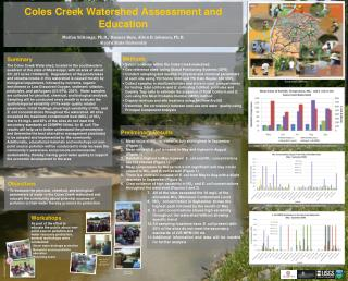 Coles Creek Watershed Assessment and Education
