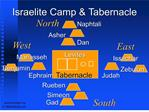 Tabernacle Schematics 2Tabernacle Schematics 2