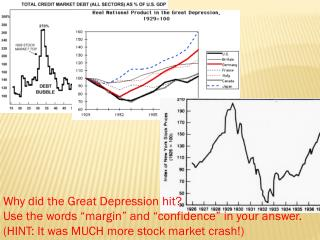 Why did the Great Depression hit?