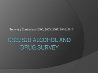 CSB/SJU Alcohol and Drug Survey