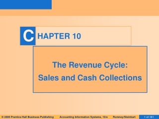 The Role of HIM in Revenue Cycle Management
