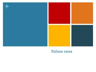 Failure rates
