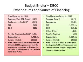 Budget Briefer – DBCC  Expenditures and Source of Financing