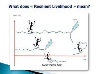 What does  «  Resilient Livelihood  »  mean ?