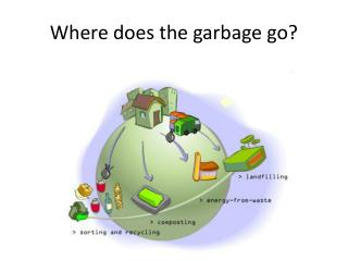 Where does the garbage go?